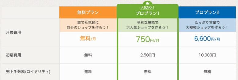 FC2ショッピングカート 料金プラン