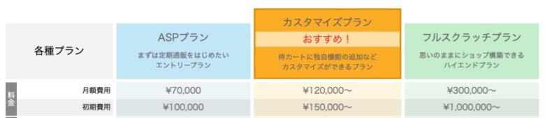 侍カート 料金プラン