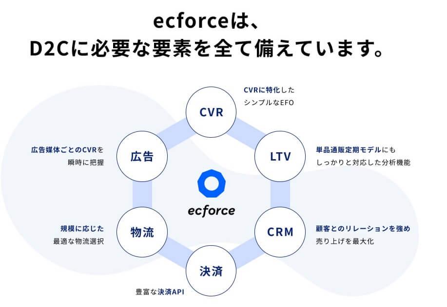 ecforce