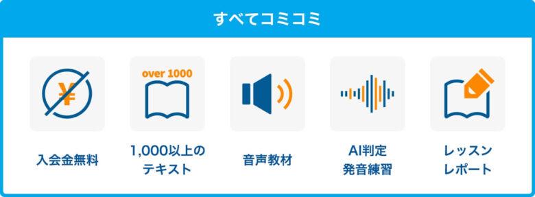 産経オンライン英会話Plus 料金