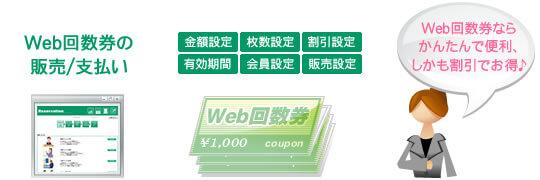 eリザーブ(eReserve) Web回数券