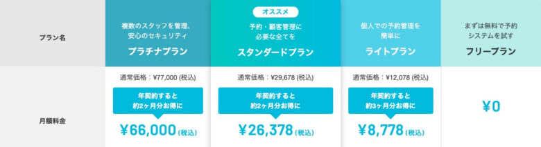 STORES予約 料金プラン