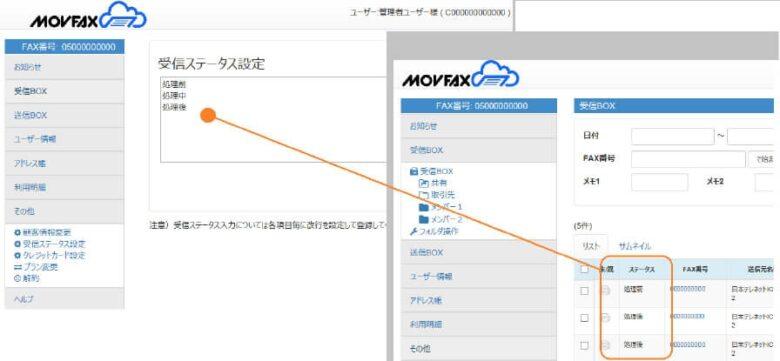 MOVFAX(モバックス)ステータス管理機能