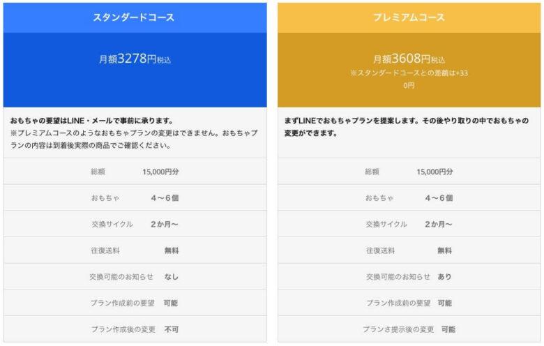 TOYBOX 料金プラン