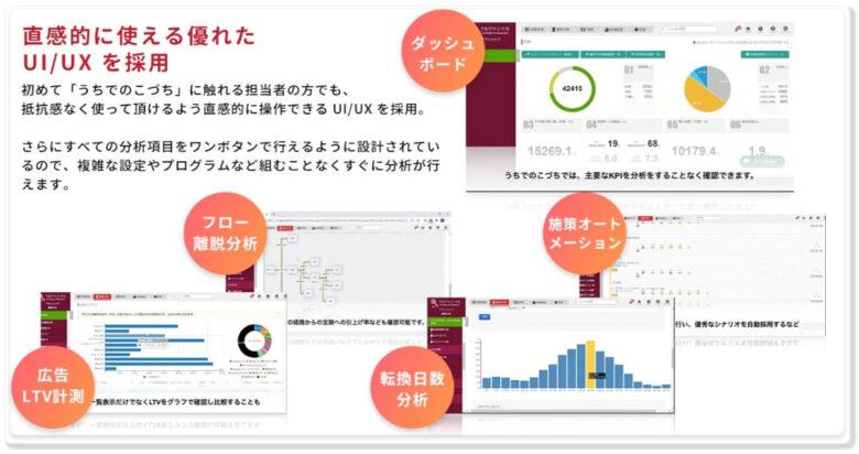 うちでのこづち UI UX